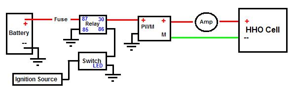 wiring_diagram2 secret diagram learn wiring diagram hho generator